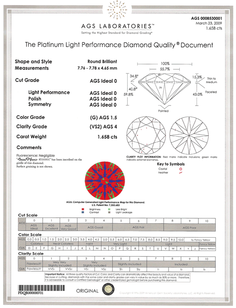The new Platinum Diamond Quality Document