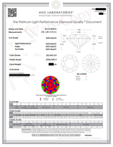 Example of Reduced Visual Performance AGS Ideal Cut Diamond