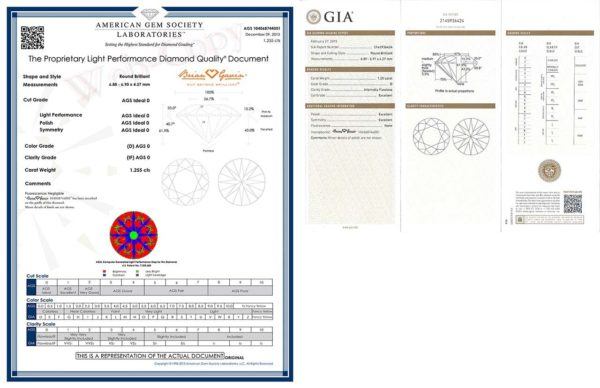 ags ideal vs gia excellent cut diamond