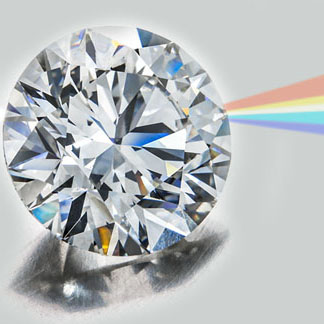 Ers Guide 1 Carat D Flawless Diamond Ring